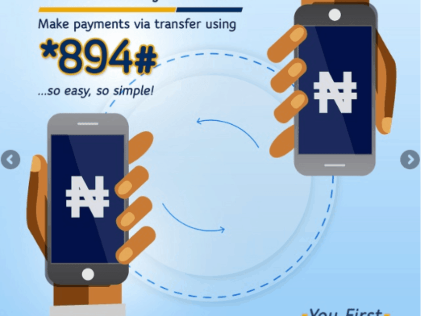 FirstBank Transfer Code in Nigeria | Register & Use USSD Code