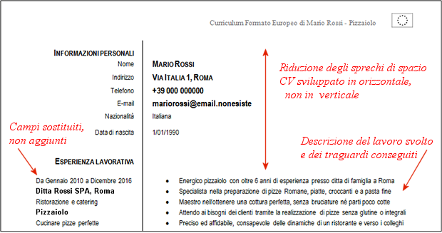 Cv Formato Europeo O Europass Come Migliorarlo Il Curriculum Vincente