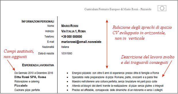 differenza tra curriculum vitae europeo ed europass