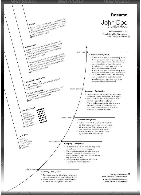Image Result For Resume Format New