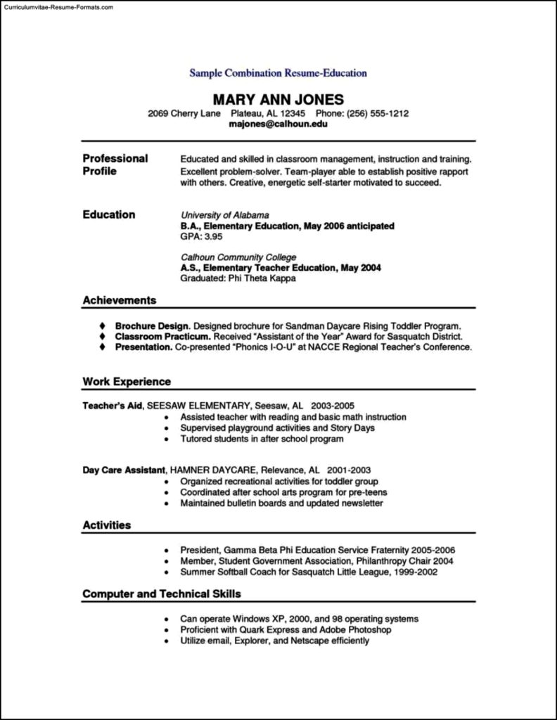 Sample Combination Resume Template Free Samples