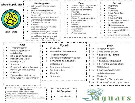 Jarvisburg Elementary School / Overview