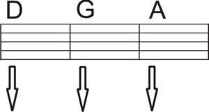 Curso de Violão Grátis
