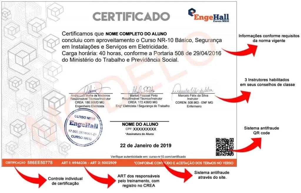 Certificado Curso NR10 Engehall 1