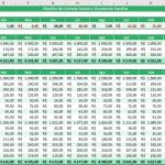 Como fazer um planilha de gastos e despesas mensais no Excel