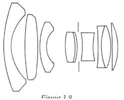 Groothoeklens / groothoek objectieven voor fototoestel