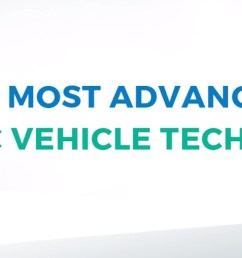 curtis instruments inc world leading electric vehicle technology intgrated ev systems and engineering support  [ 1920 x 600 Pixel ]