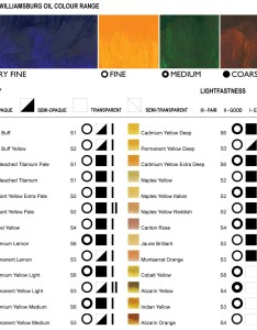 Williamsburg oil paint colour chart part also handmade rh curtisward