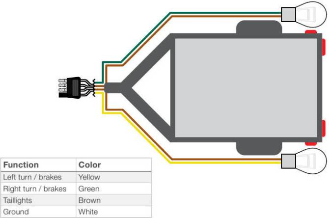 4 pin trailer light wiring diagram  36 volt powerwise