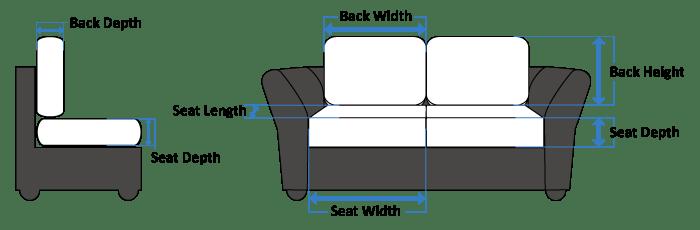 sofa pads uk italia leather replacement cushions the cushion warehouse edge