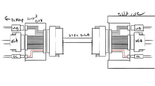small resolution of dvi d wiring diagram wiring diagram specialties