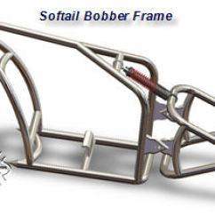 Harley Softail Frame Diagram 4 Way Wiring Suspension Free For You Chopper Frames Basics Rh Custom Choppers Guide Com Rear