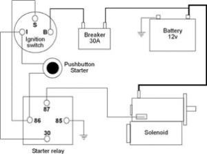 Motorcycle Electrical System Components Sound | circuit harness wiring