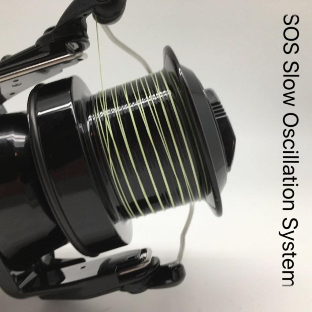 SOS_System
