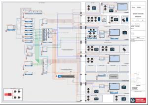 Audio Video Consultants in London  Custom Controls