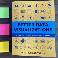How a wider repertoire of charts gives Better Data Visualizations