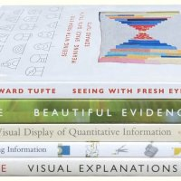 Seeing with fresh eyes through the latest from Edward Tufte