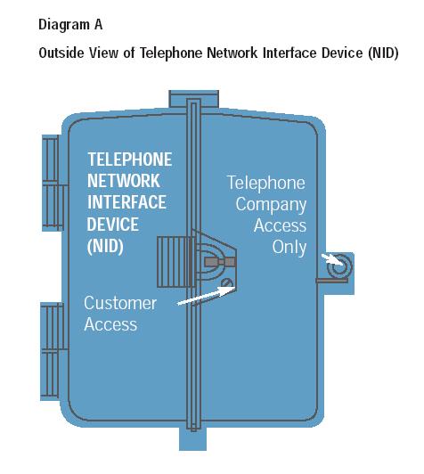 qwest dsl telephone wiring diagram