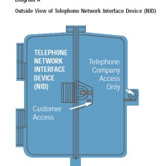 Uverse Nid Wiring Diagram Ba Falcon Bluetooth Telephone Interface Box : 38 Images - Diagrams ...