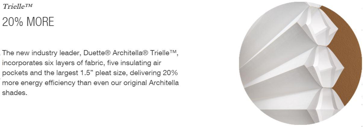 Duette® Architella® Trielle™