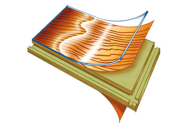 Laminate Layers