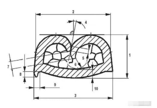 Crimp compression ratio of automotive wiring harness