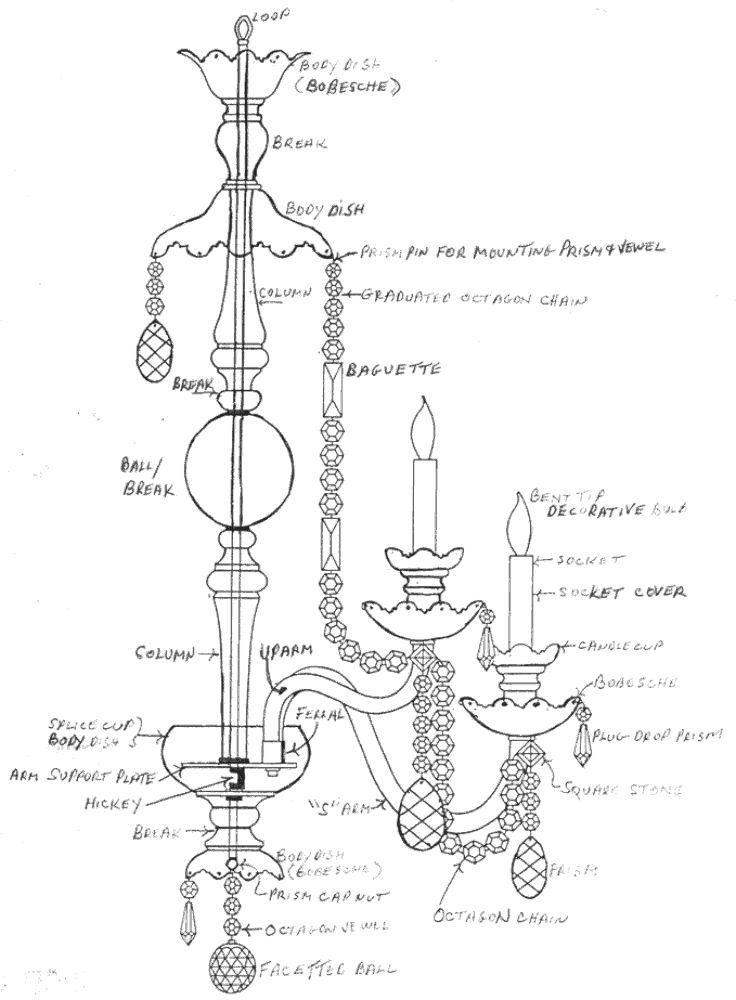 chandelier wiring parts