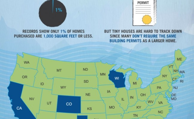 Less Is More The Tiny House Movement Tinyhouse