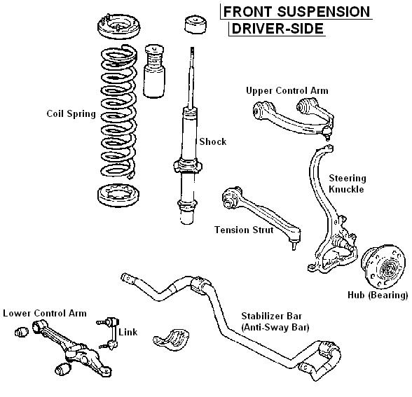 Suspension diagrams, anyone?
