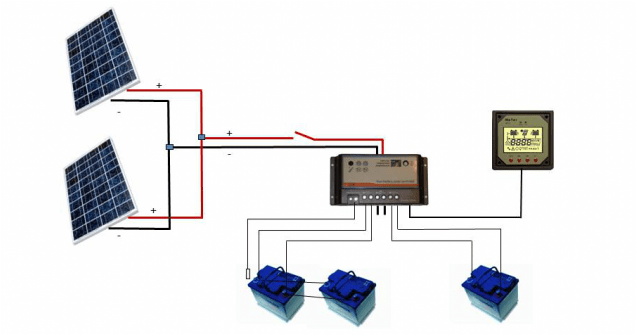 solar panel wiring diagram two way anova pdf a marine system for dual output controller and battery banks