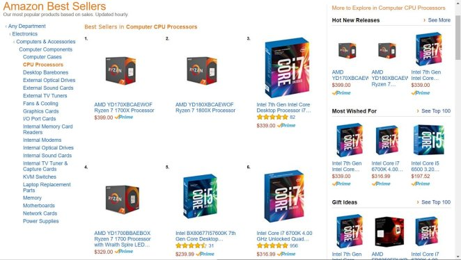 Amazon CPU Best Seller List at AMD Ryzen's Launch