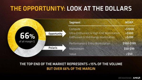 radeon-rising-market-share-1