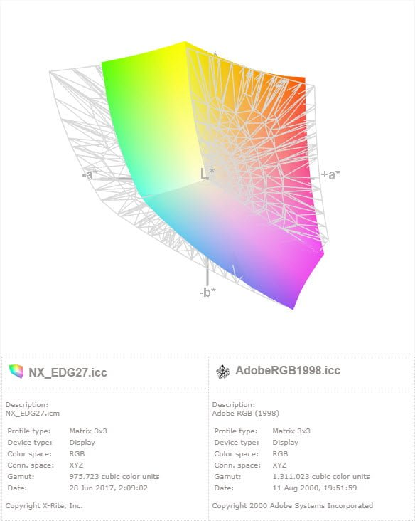 nixeus-nx-edg27-color-profile-custom-pc-review-2