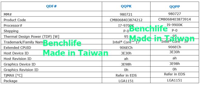 Intel-Core-i9-9900K-and-Core-i7-9700K-Clocks_2 CPCR
