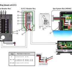 Jacuzzi Hot Tub Wiring Diagram Real Human Lung Spa Electrical Requirements Custom Spas Direct