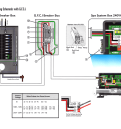 jacuzzi electrical wiring wiring diagram userspa electrical requirements custom spas direct jacuzzi electrical wiring [ 1224 x 792 Pixel ]