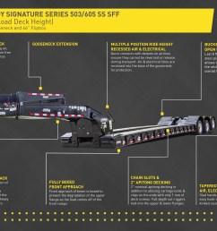 lk 60 ton infographic [ 5610 x 3630 Pixel ]