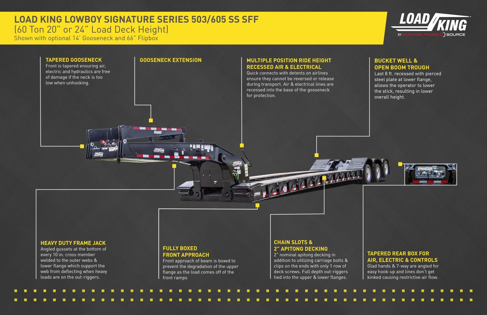 hight resolution of lk 60 ton infographic