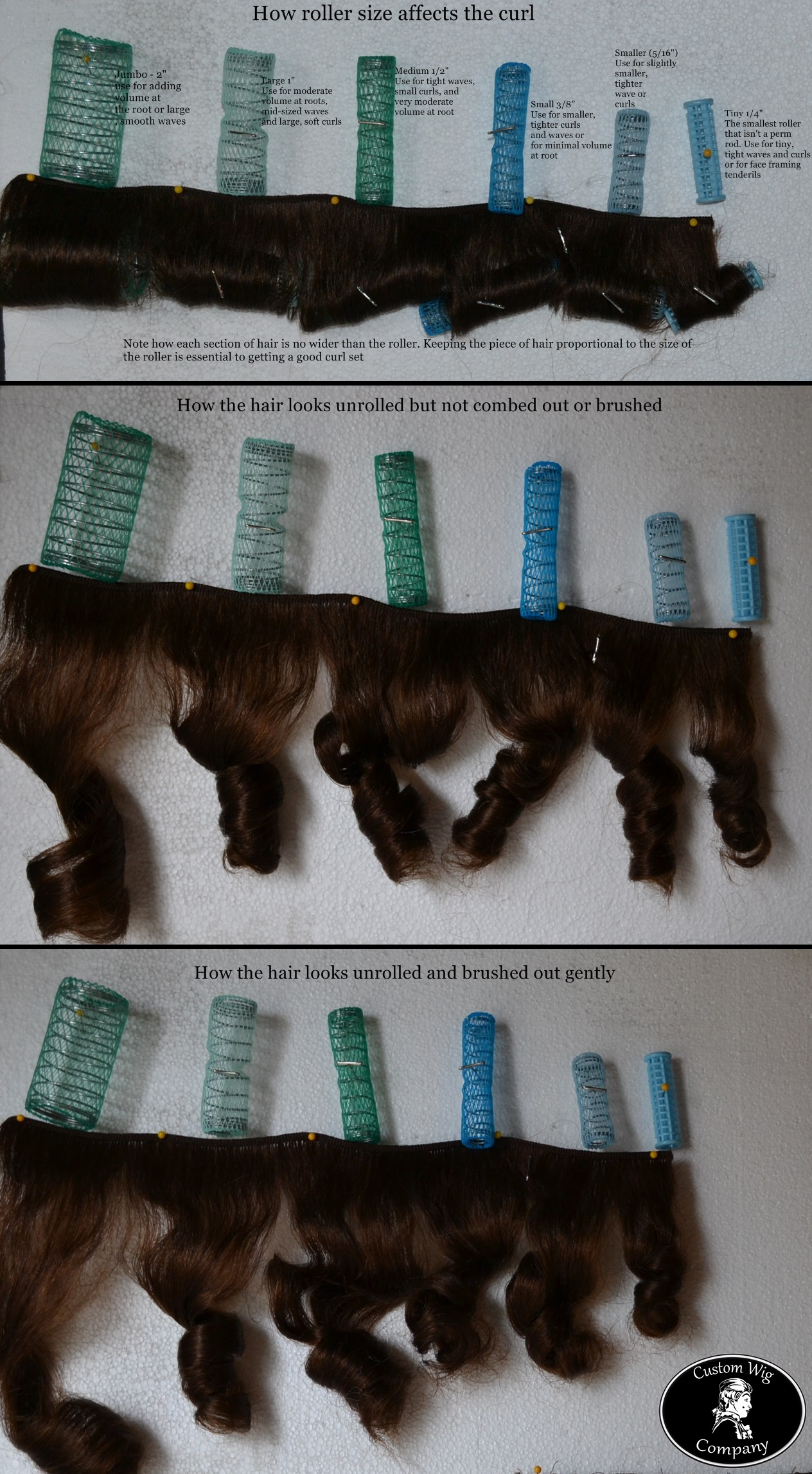 Pictorial Guide To Rollers Part 1 What Size How Many
