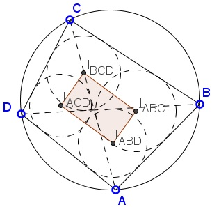 Incenters in Cyclic Quadrilateral