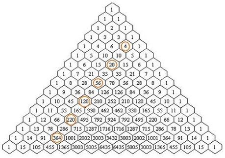 Pi in Pascal's Triangle