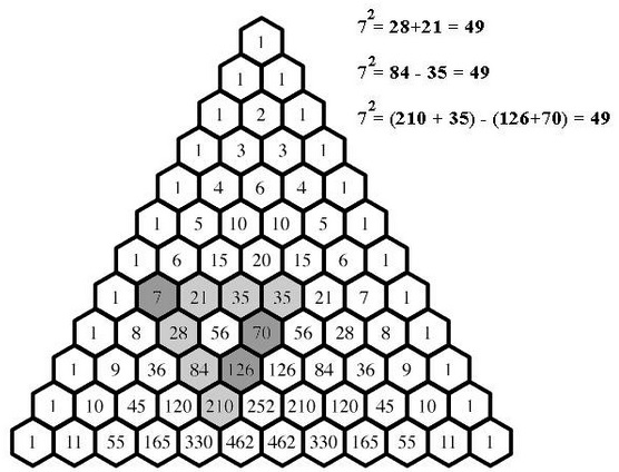Squares in Pascal's Triangle