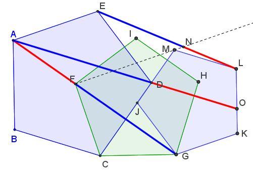 Golden Ratio in Three Regular Pentagons
