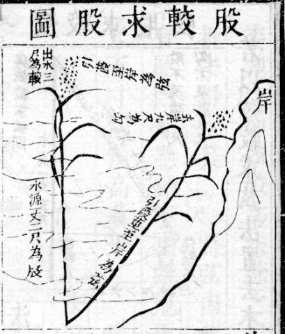 Japanese Art and Mathematics