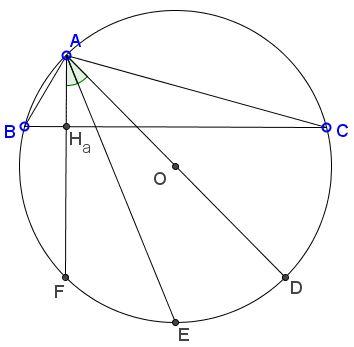 Circumcenter and Orthocenter Are Isogonal Conjugate