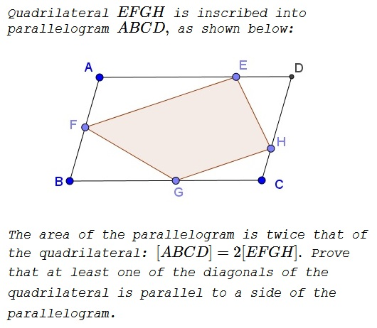 Quadrilateral Inscribed into Parallelogram