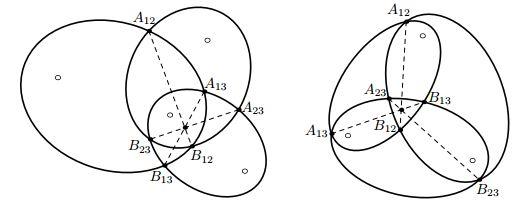 Three Parabolas with Common Directrix