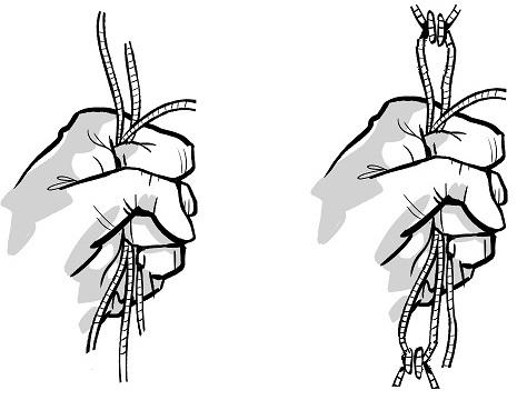 Tying Knots In Brazil