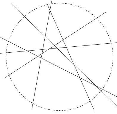 Number of Regions N Lines Divide Plane
