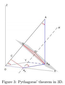 Interpretation of the coordinate formula for the dot